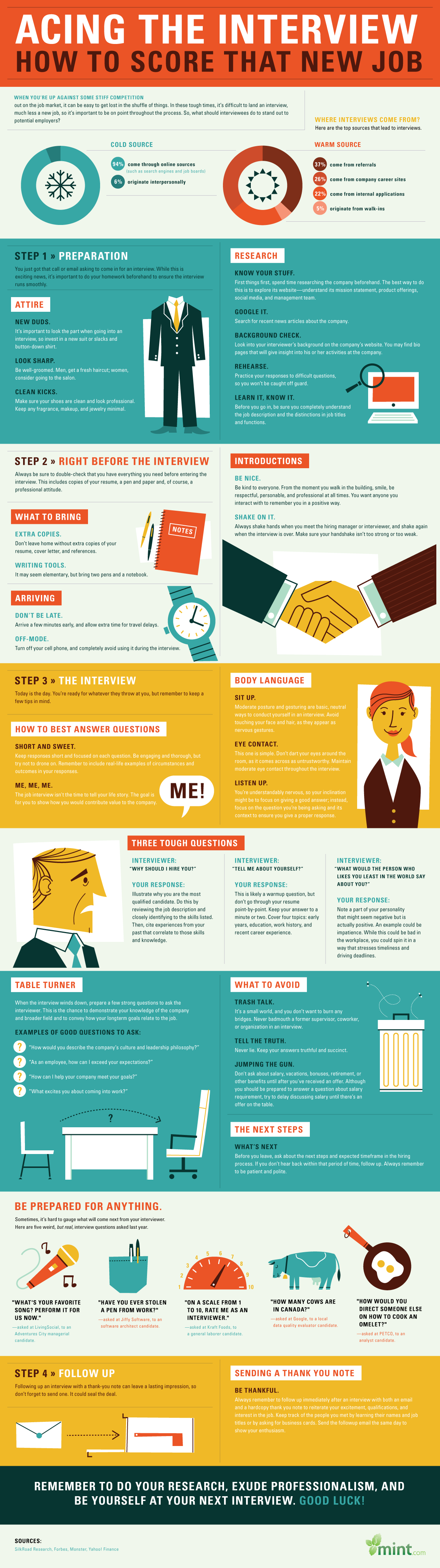 Acing the Interview:  How to Score That New Job
