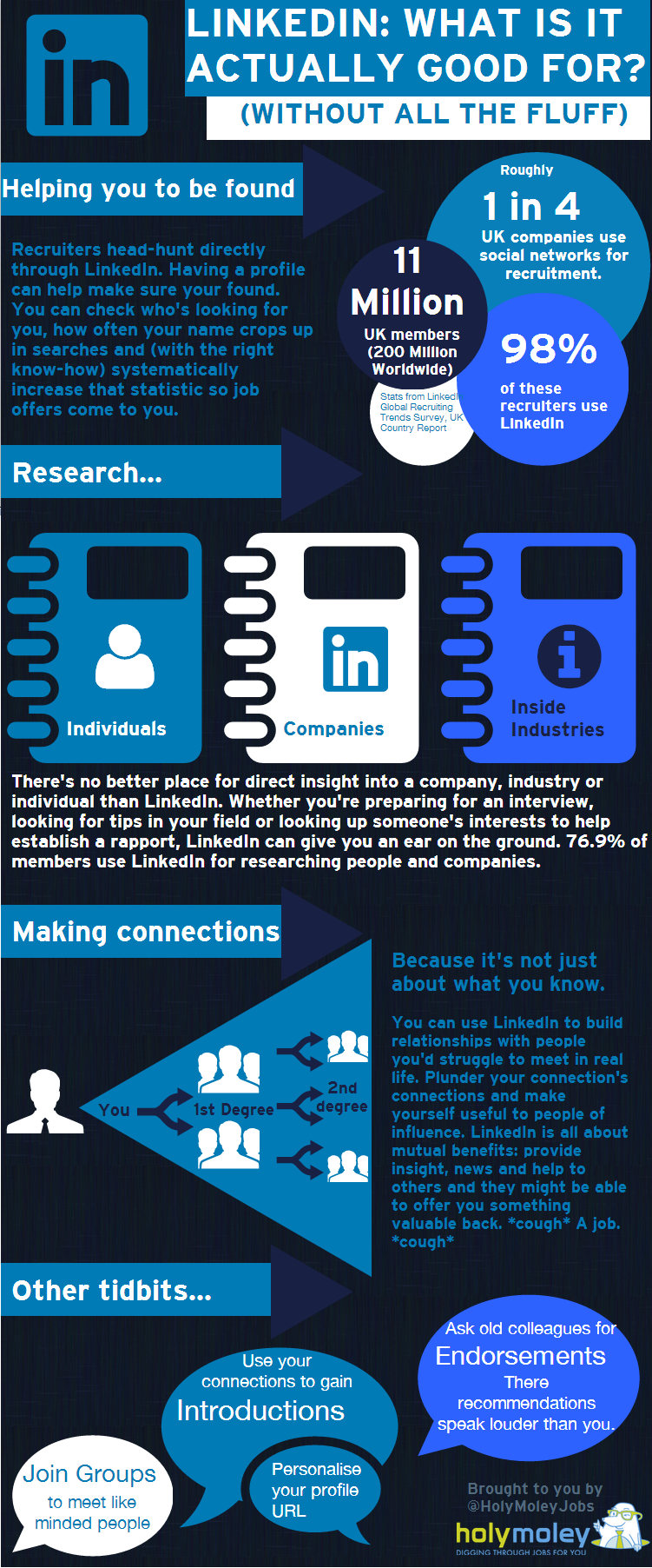 LinkedIn:  What Is It Actually Good For? by HolyMoley