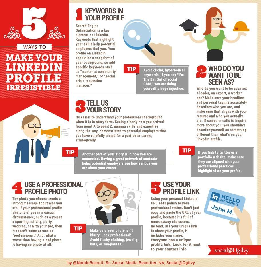 5 Ways to Make Your LinkedIn Profile Irresistible