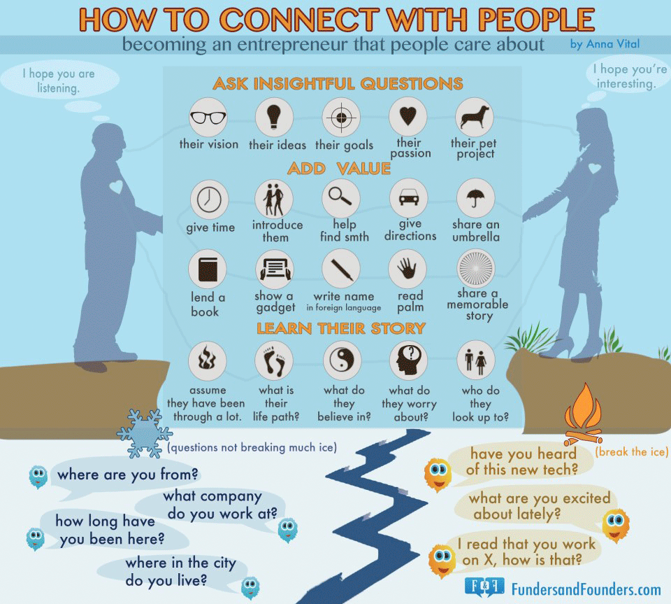How to Connect with People by Anna Vital