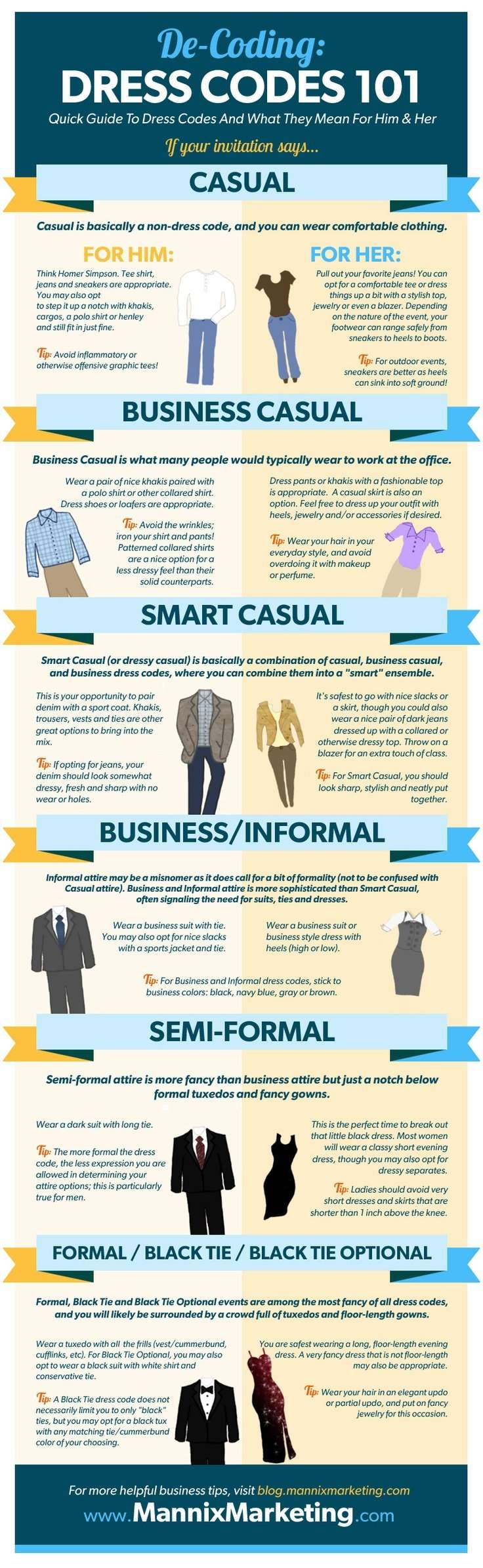 De-coding Dress Codes 101