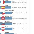 How-Much-People-Work in countries around the world