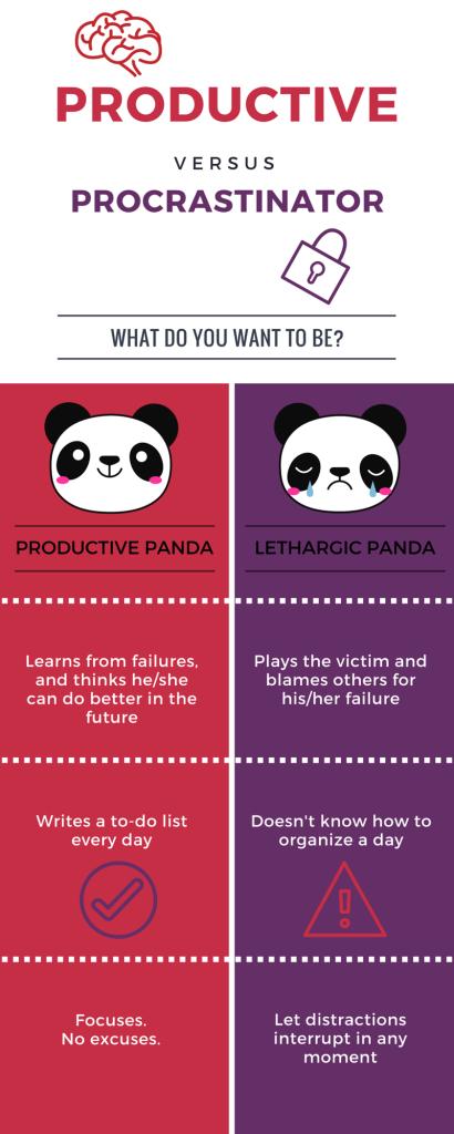 productive versus procrastinator
