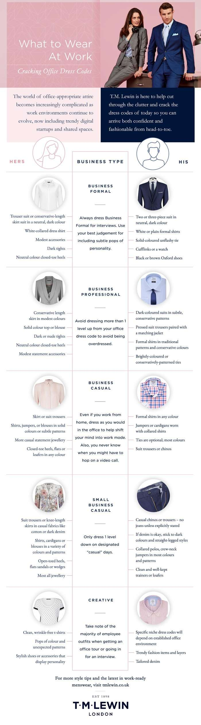 What to Wear at Work:  Cracking Office Dress Codes