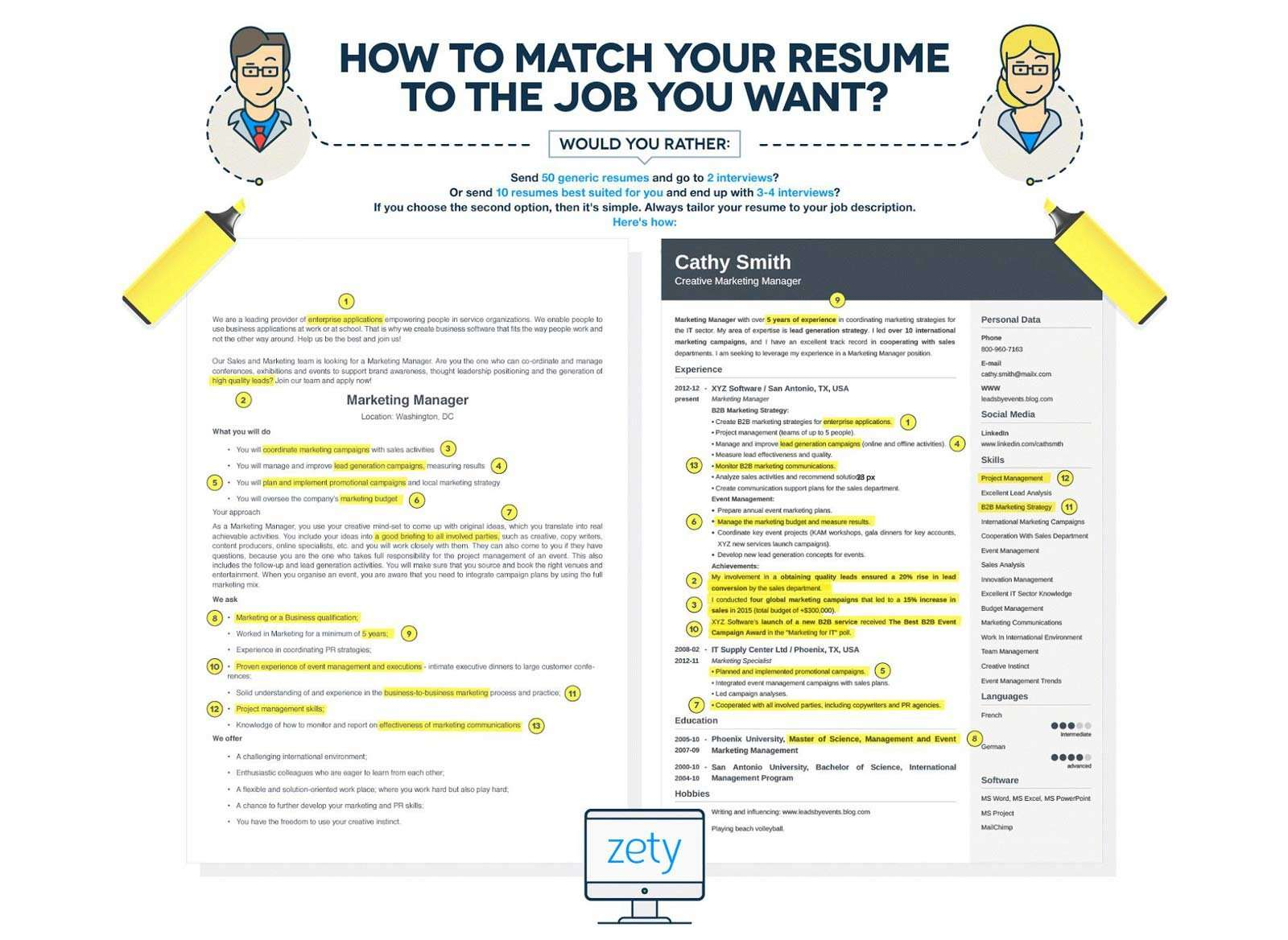 This is How to Tailor a Resume to a Job Description (+Infographic)