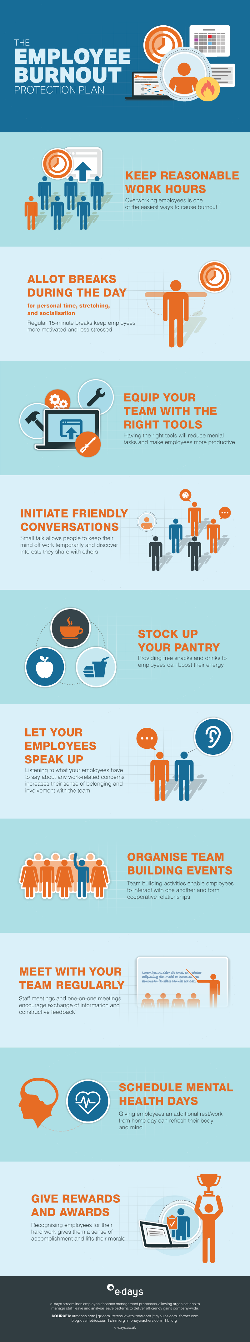 Employee Burnout Protection Plan [Infographic]